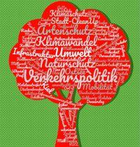 Roter Baum mit Wortwolke. Veranstaltungsdetails